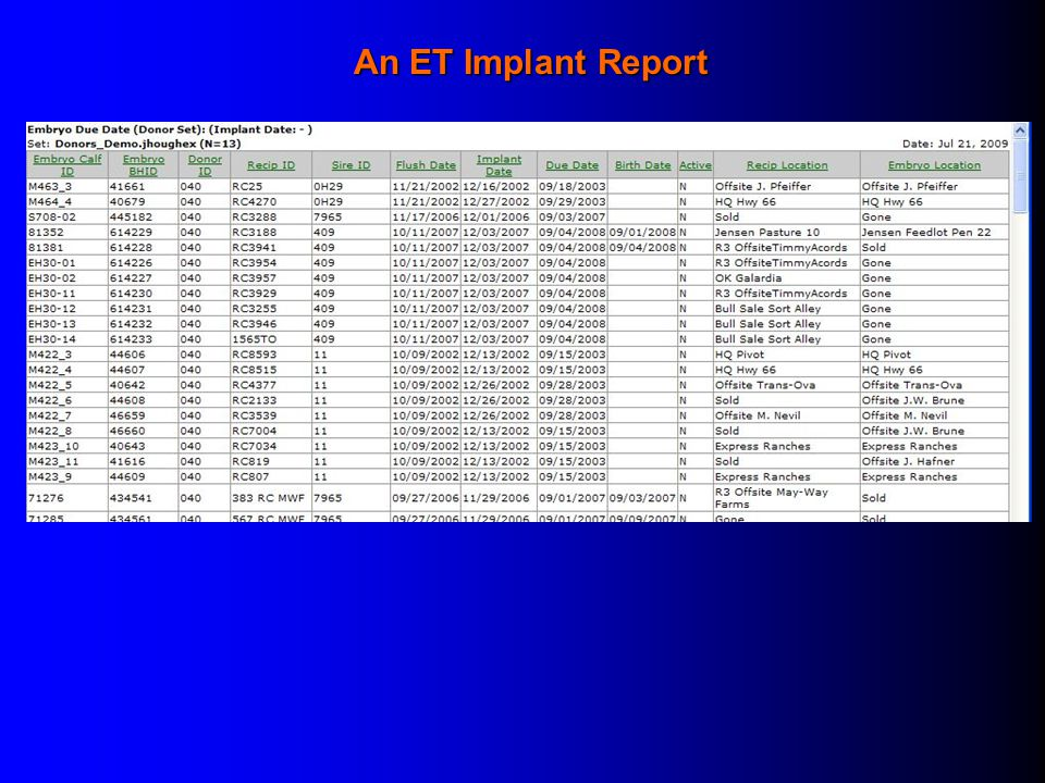 An ET Implant Report