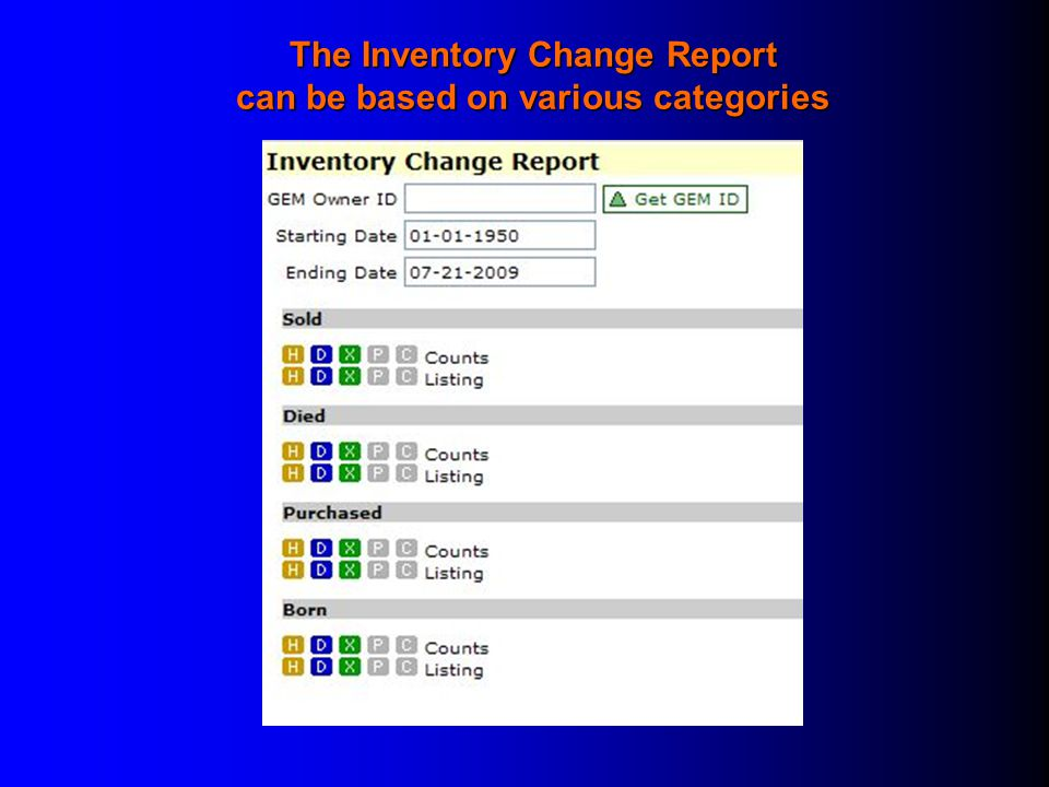 The Inventory Change Report can be based on various categories