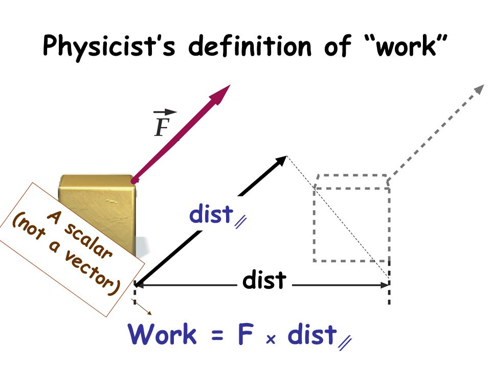 Physicist's definition of work