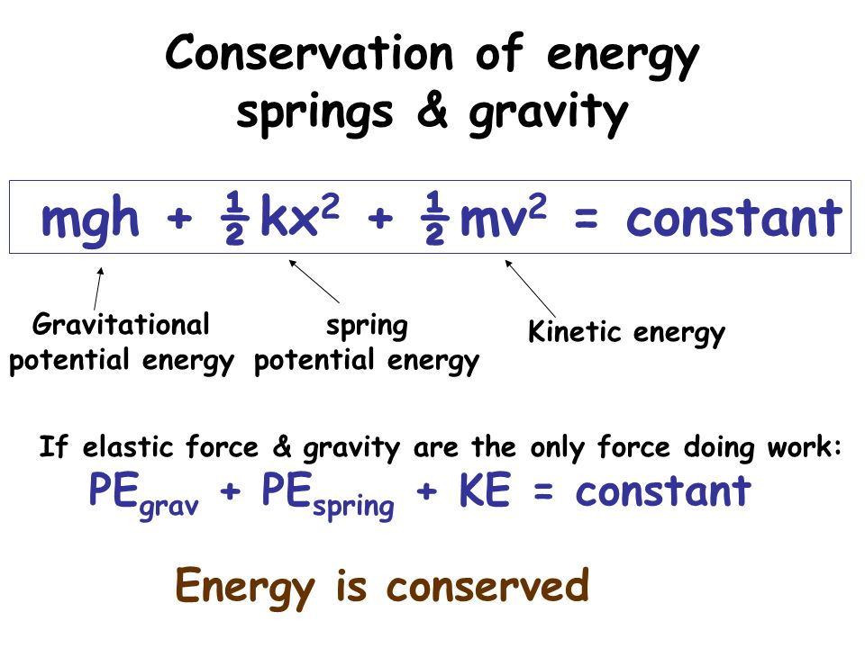 Conservation of energy springs & gravity
