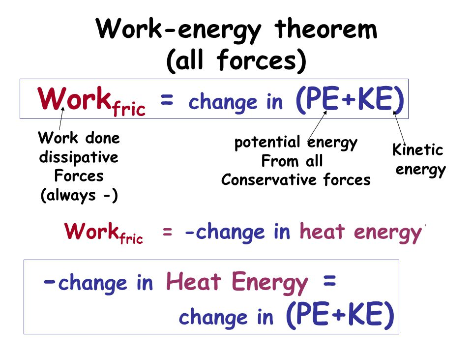 Work-energy theorem (all forces)