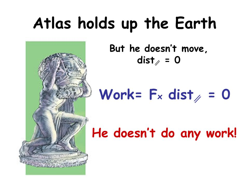 Atlas holds up the Earth