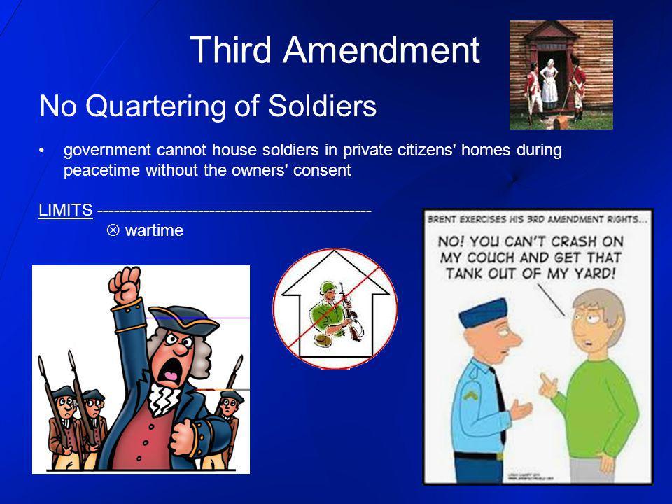 Third Amendment No Quartering of Soldiers