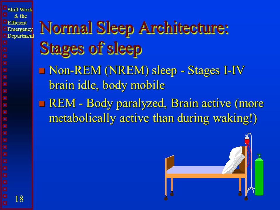 Normal Sleep Architecture: Stages of sleep