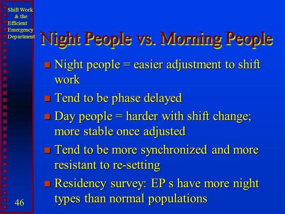 Night People vs. Morning People