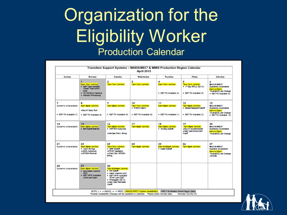 Organization for the Eligibility Worker Production Calendar