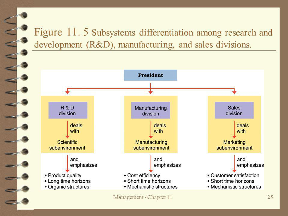 Figure 11. 5 Subsystems differentiation among research and development (R&D), manufacturing, and sales divisions.