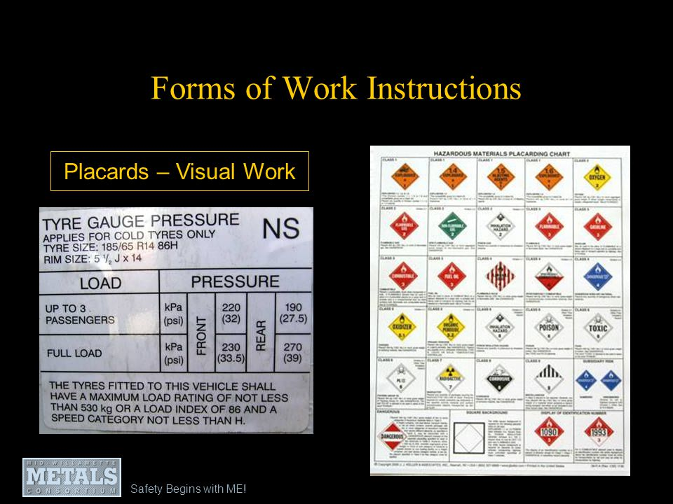 Forms of Work Instructions