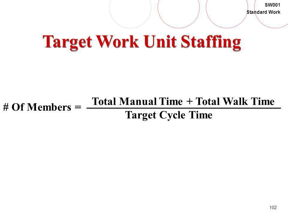 Target Work Unit Staffing