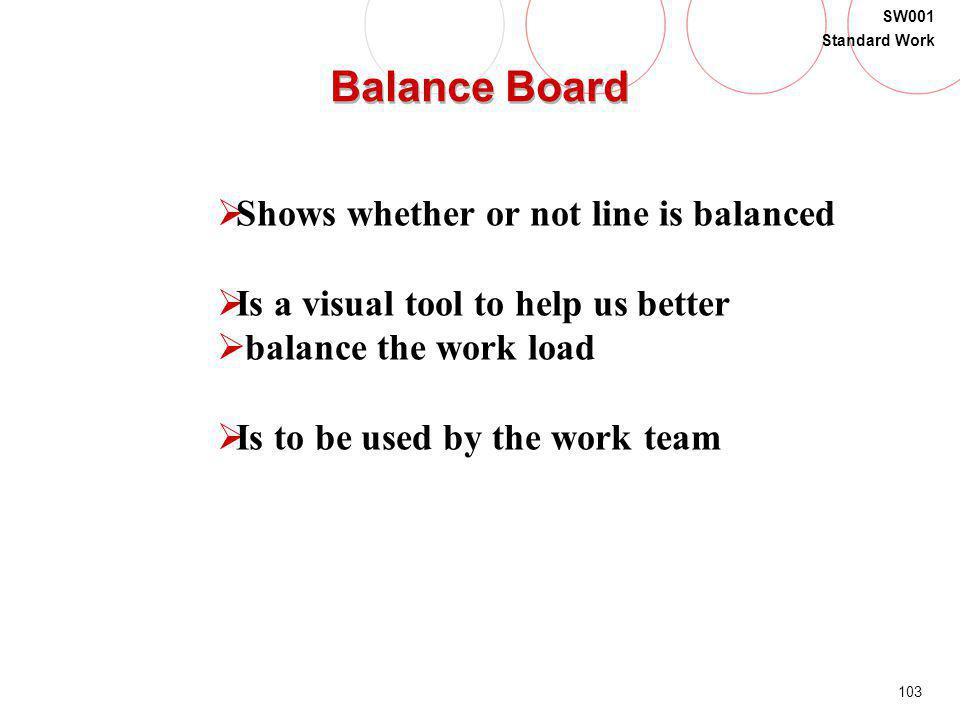 Balance Board Shows whether or not line is balanced