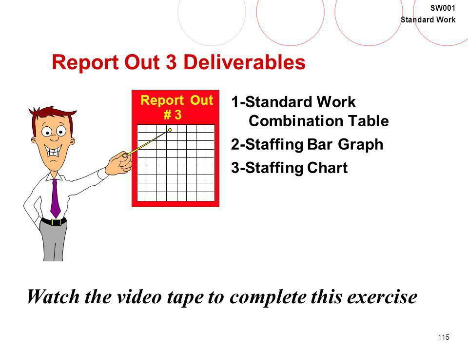 Report Out 3 Deliverables