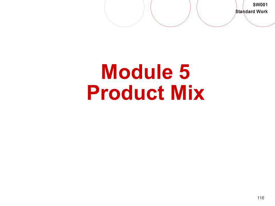 Module 5 Product Mix How does Product Mix affect manning