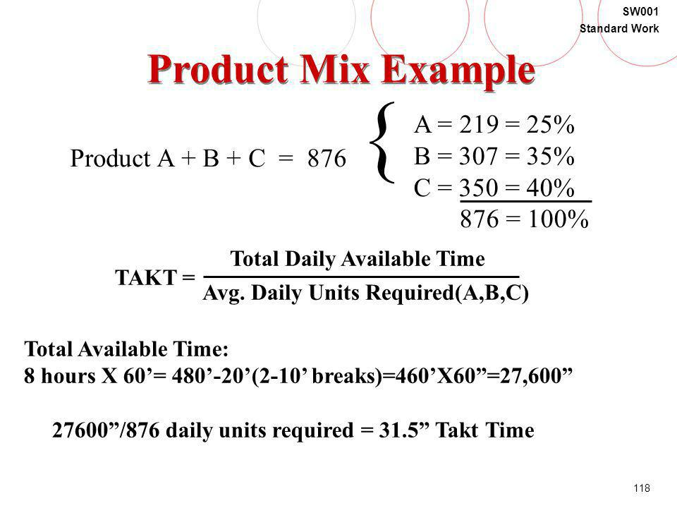 { Product Mix Example A = 219 = 25% B = 307 = 35% C = 350 = 40%