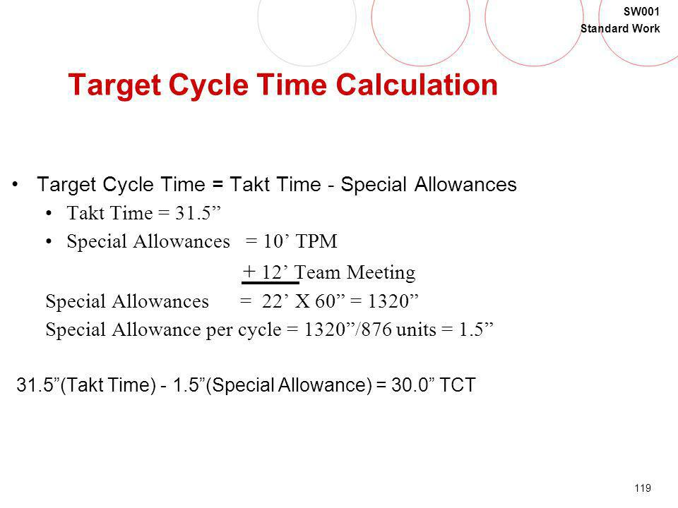 Target Cycle Time Calculation