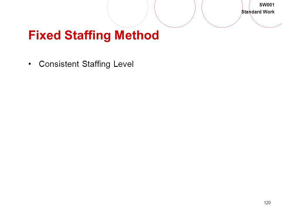 Fixed Staffing Method Consistent Staffing Level