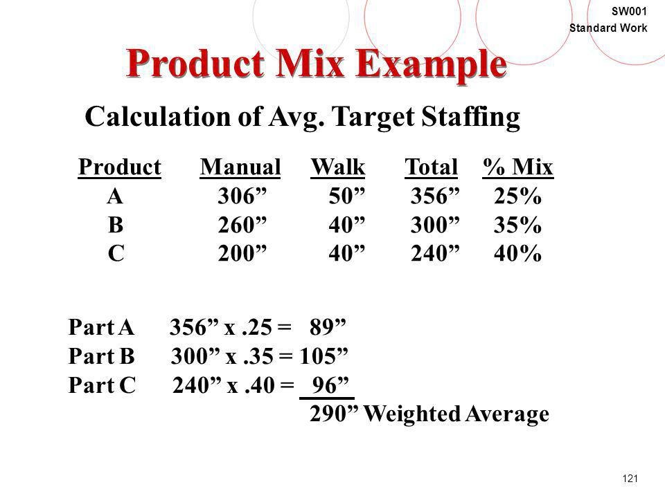 Product Mix Example Calculation of Avg. Target Staffing Product A B C
