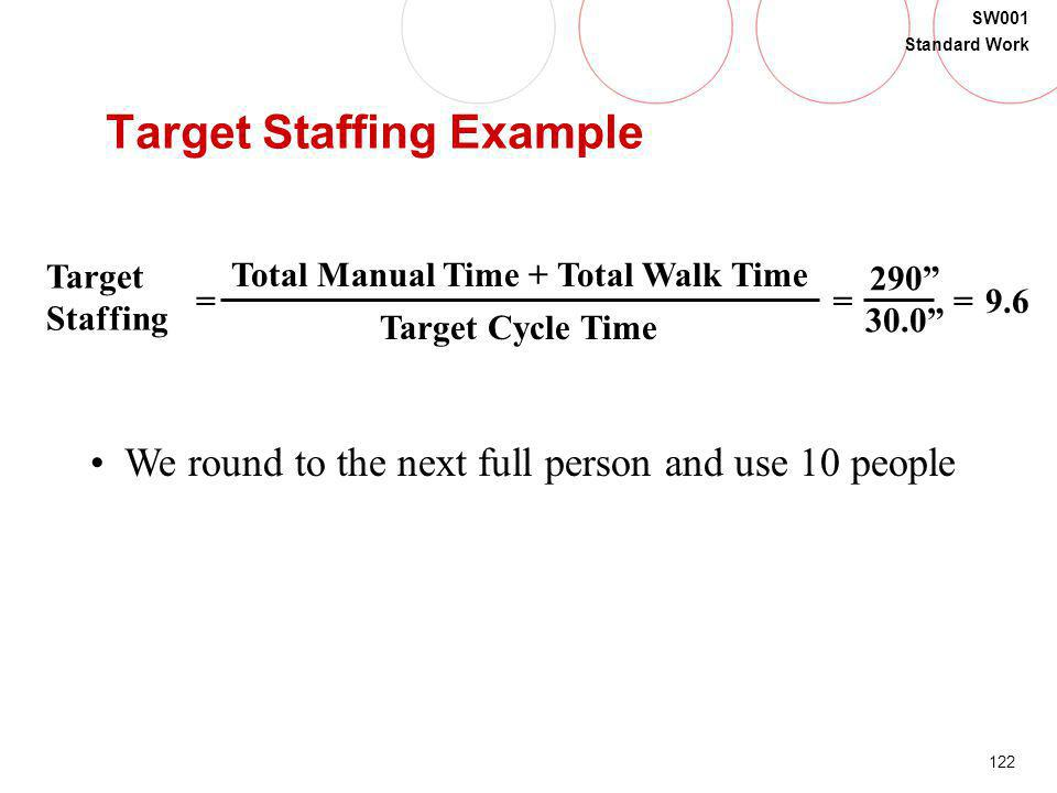 Target Staffing Example