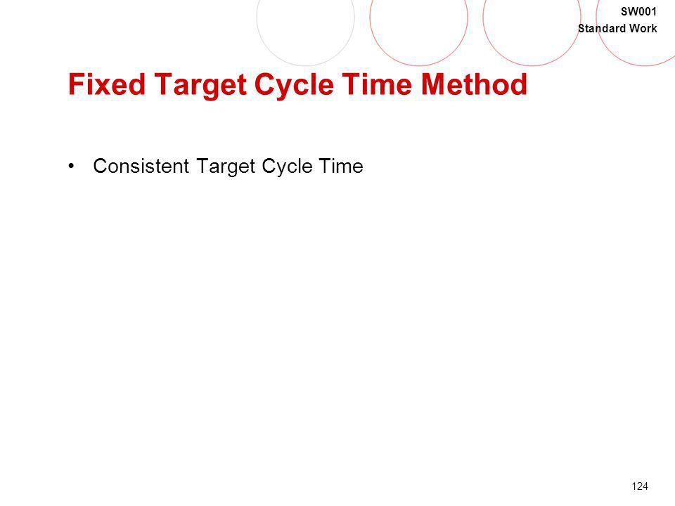 Fixed Target Cycle Time Method