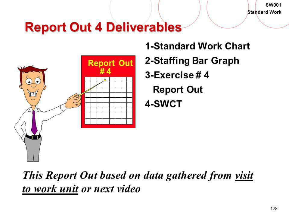 Report Out 4 Deliverables