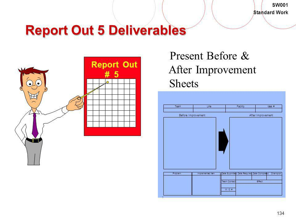 Report Out 5 Deliverables