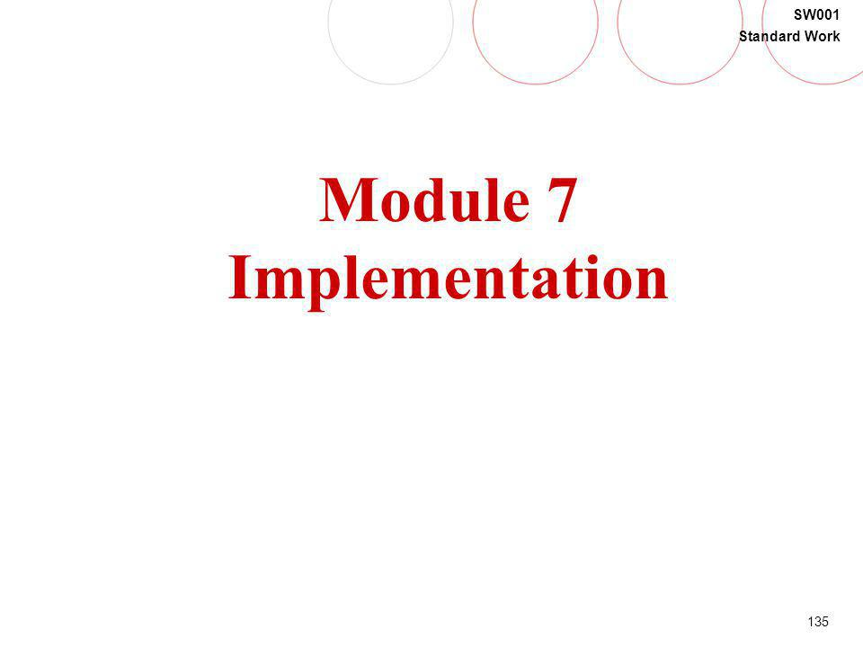 Module 7 Implementation