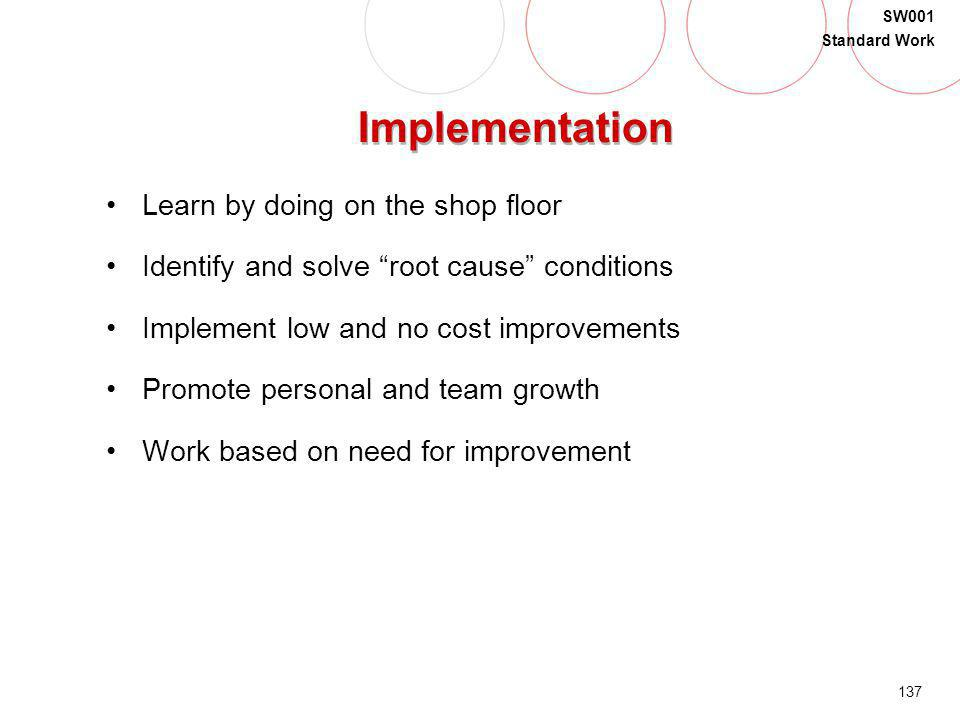 Implementation Learn by doing on the shop floor