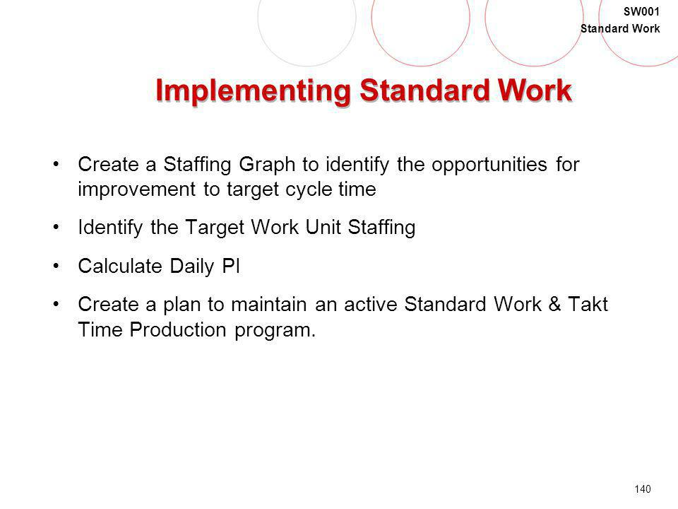 Implementing Standard Work