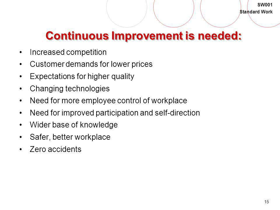 Continuous Improvement is needed: