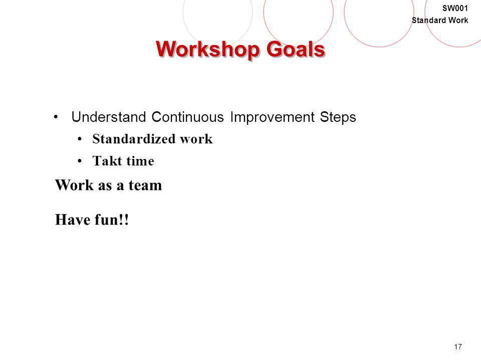 Workshop Goals Work as a team Have fun!!