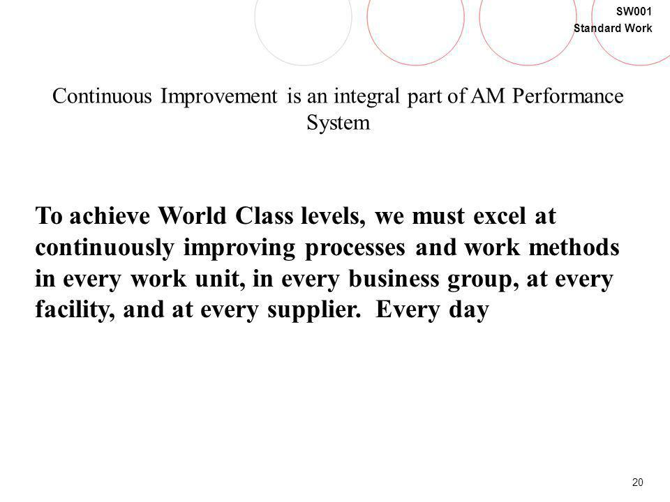Continuous Improvement is an integral part of AM Performance System