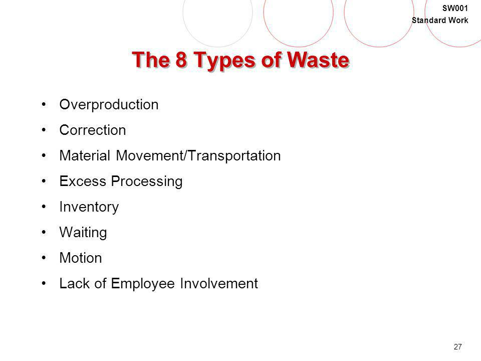 The 8 Types of Waste Overproduction Correction