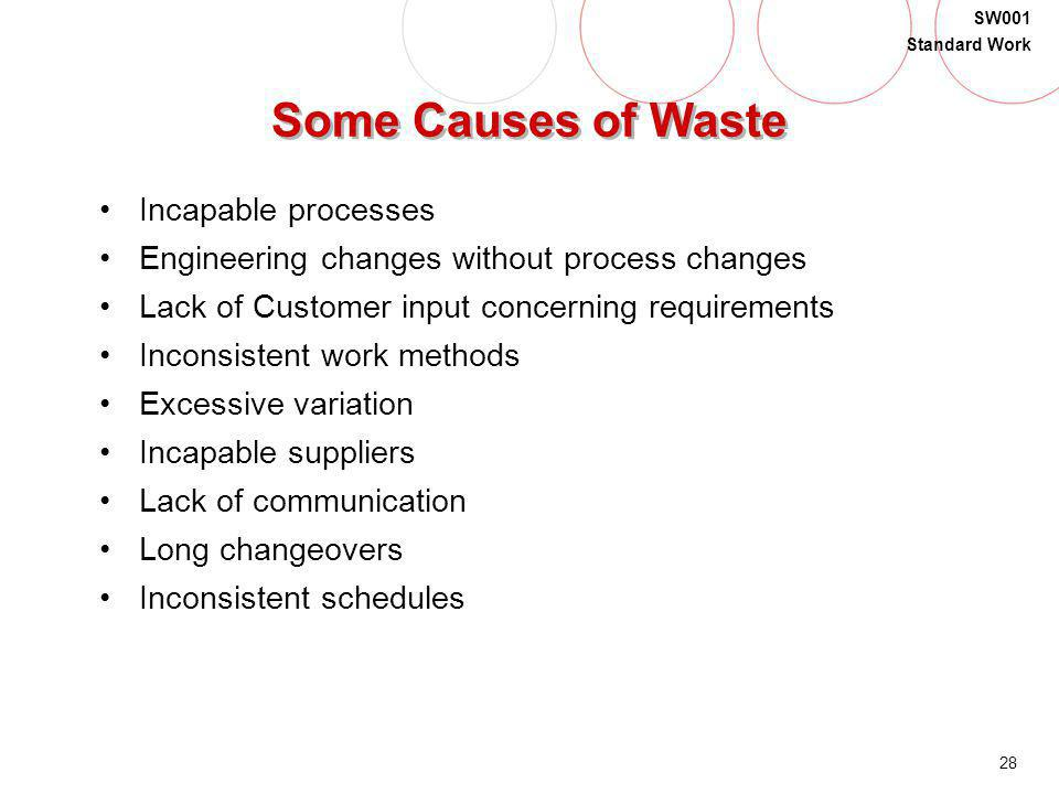 Some Causes of Waste Incapable processes