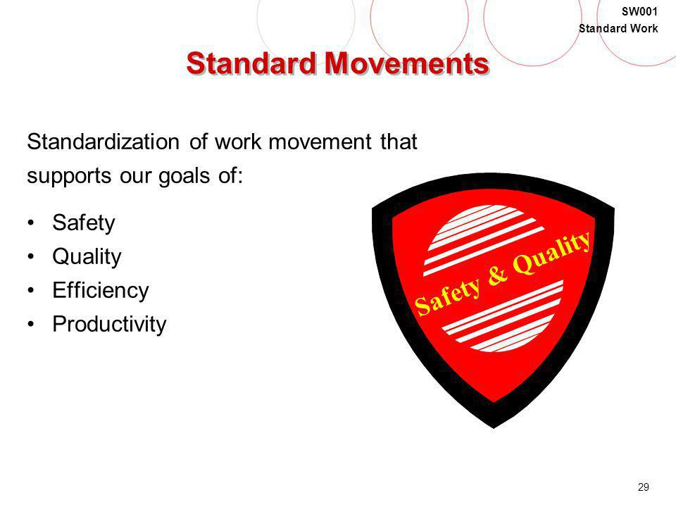 Standard Movements Safety & Quality