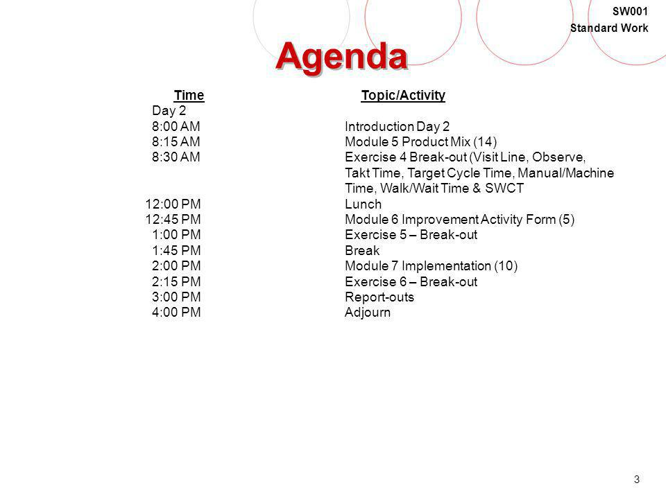 Agenda Time Topic/Activity Day 2 8:00 AM Introduction Day 2
