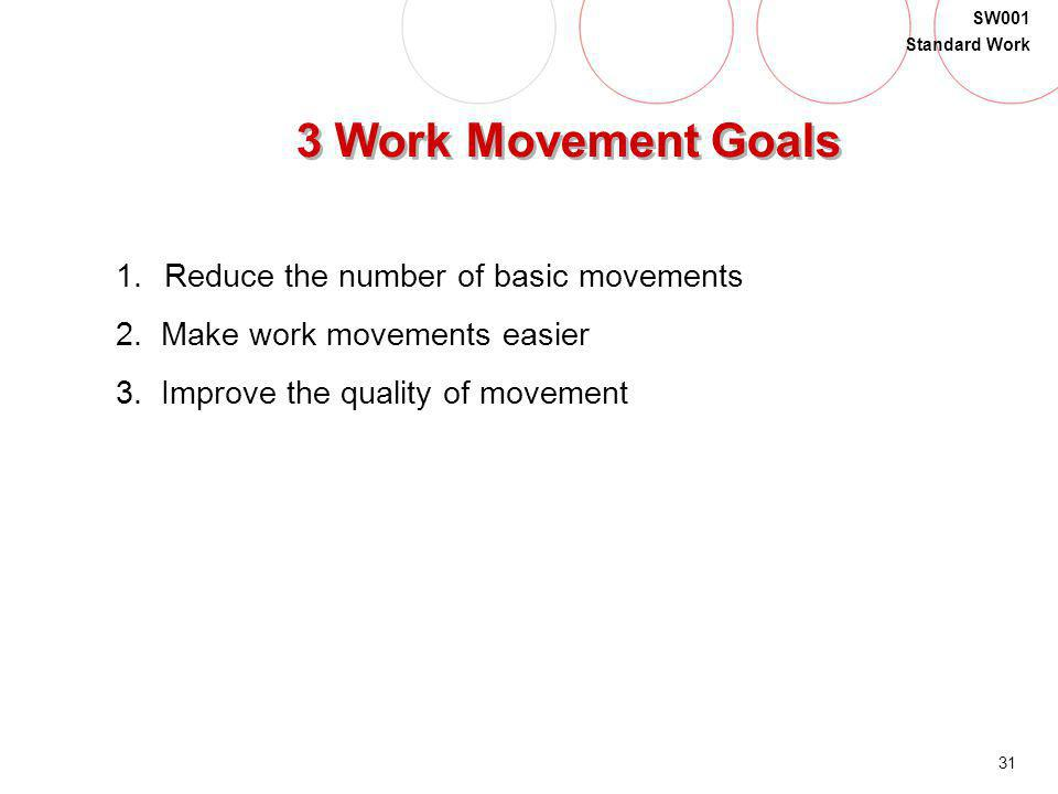 3 Work Movement Goals 1. Reduce the number of basic movements
