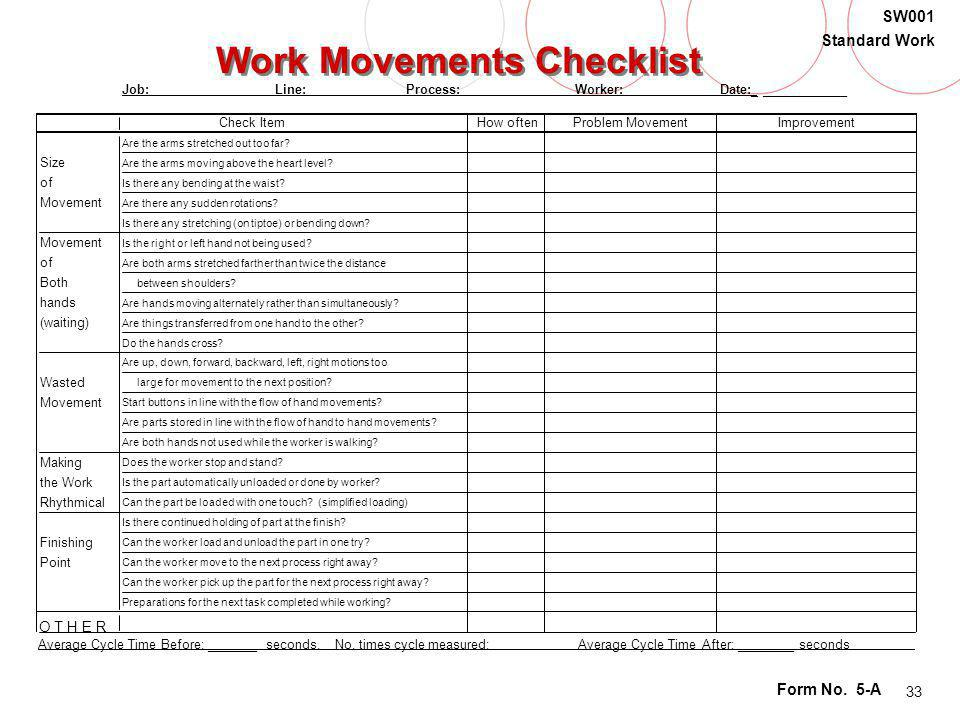 Work Movements Checklist