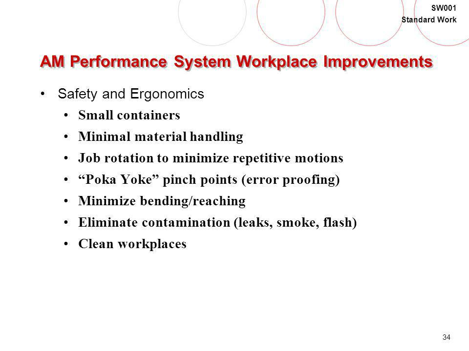 AM Performance System Workplace Improvements