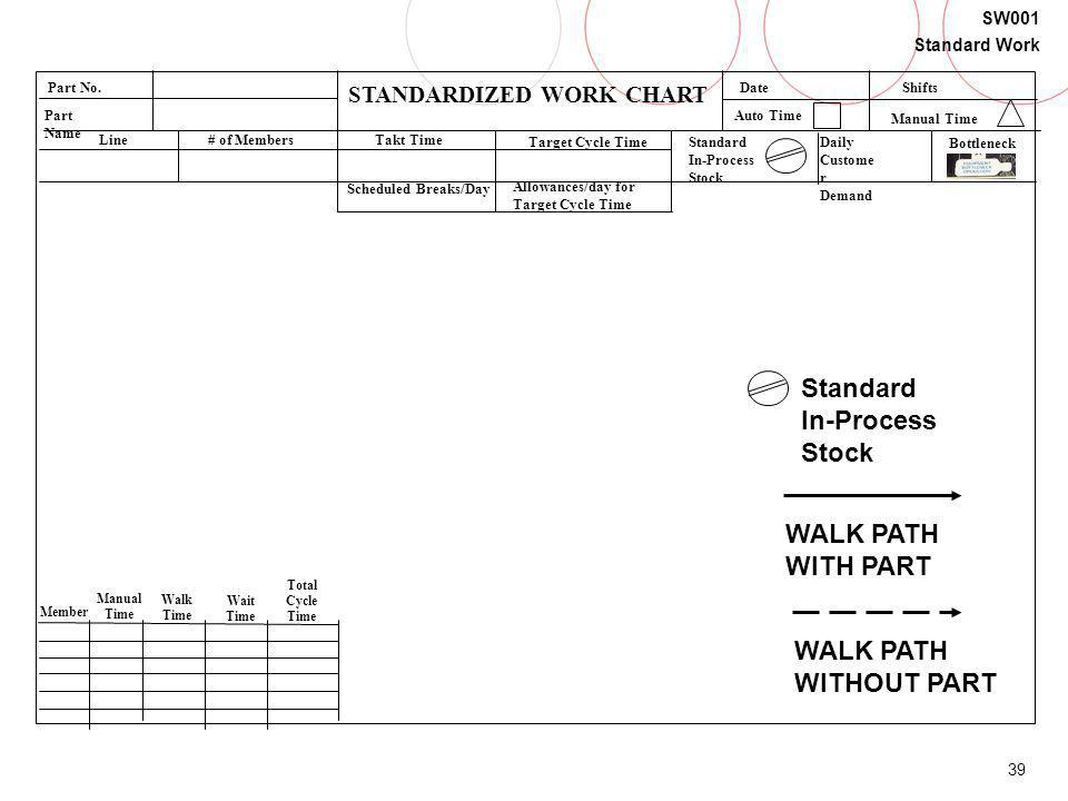 WALK PATH WITH PART WITHOUT PART STANDARDIZED WORK CHART Part No.