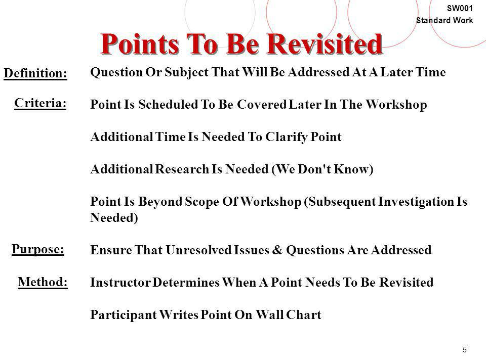 Points To Be Revisited Definition: