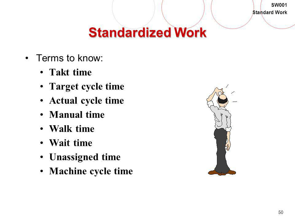Standardized Work Takt time Target cycle time Actual cycle time
