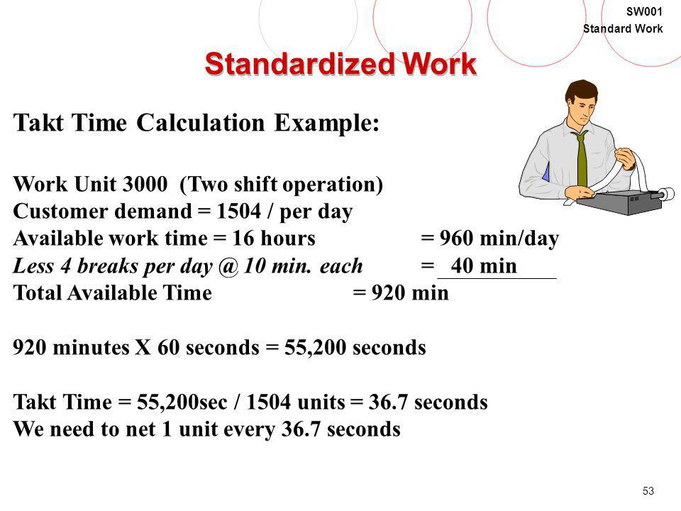Standardized Work Takt Time Calculation Example: