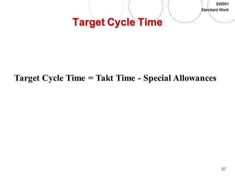 Target Cycle Time Target Cycle Time = Takt Time - Special Allowances
