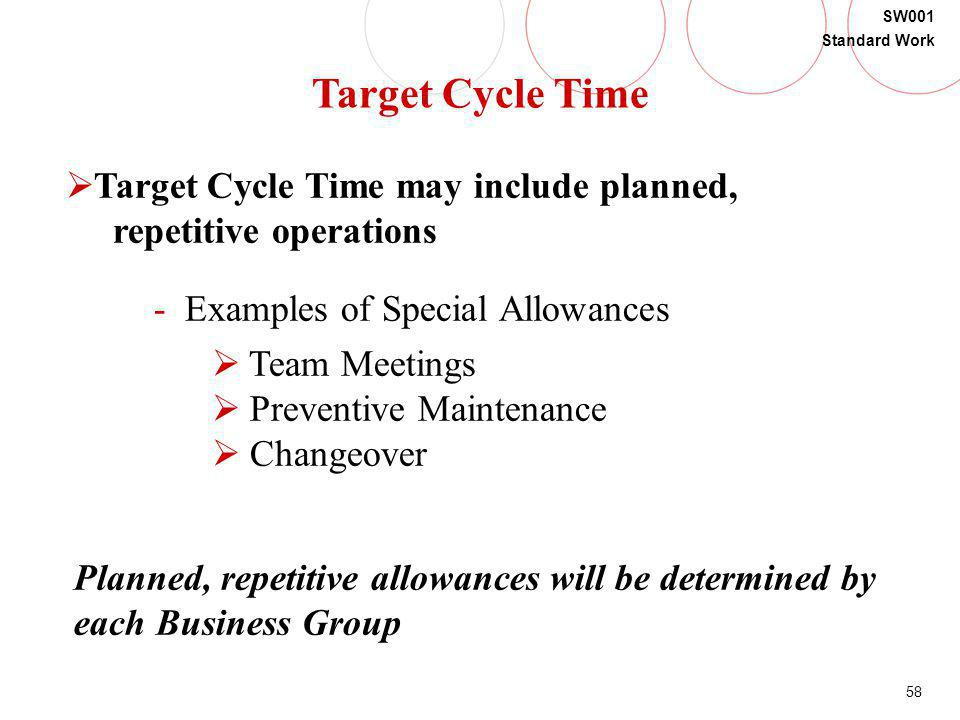 Target Cycle Time Target Cycle Time may include planned,