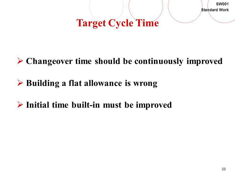 Target Cycle Time Changeover time should be continuously improved