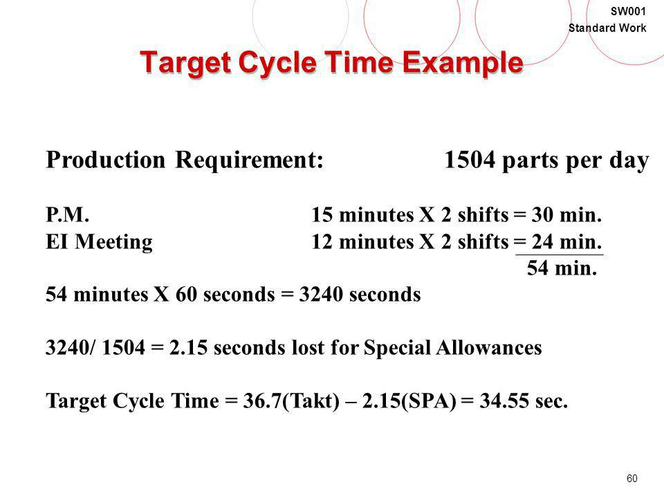 Target Cycle Time Example