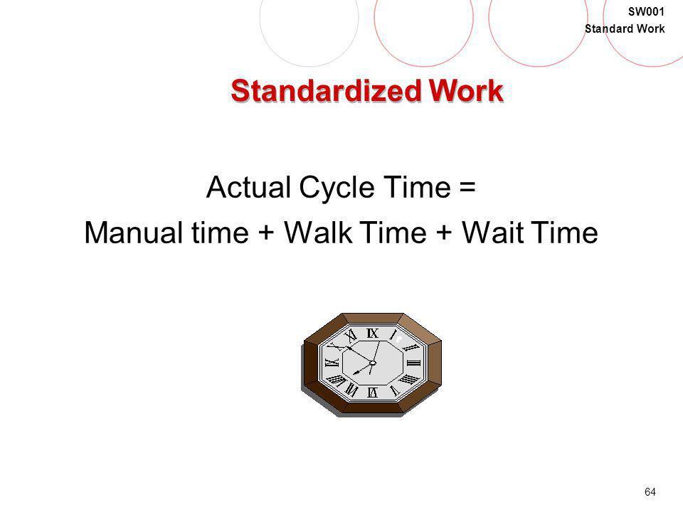 Manual time + Walk Time + Wait Time