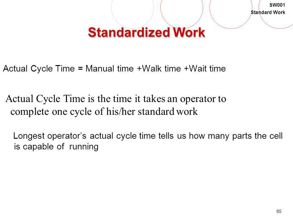 Standardized Work Actual Cycle Time = Manual time +Walk time +Wait time.