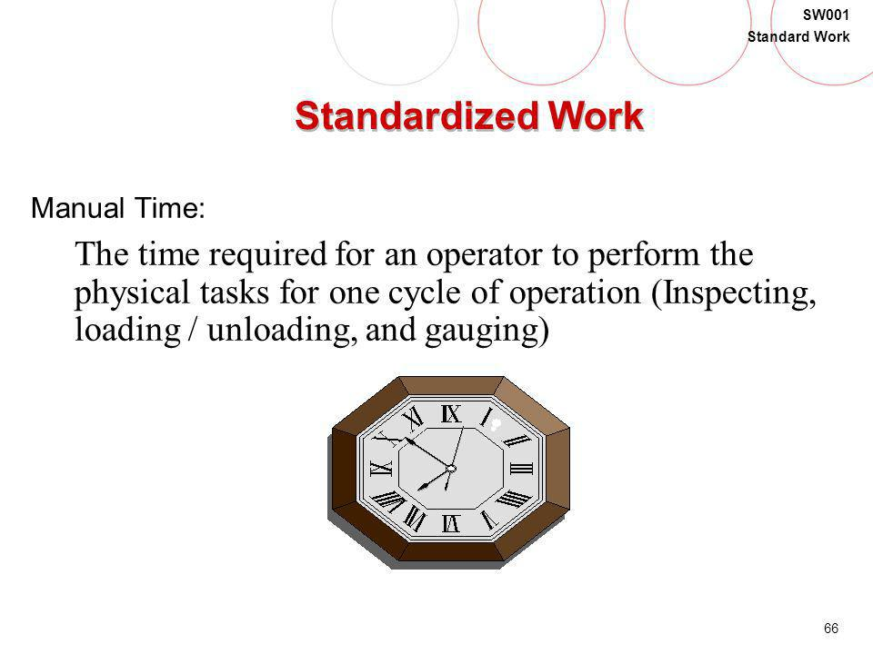 Standardized Work Manual Time:
