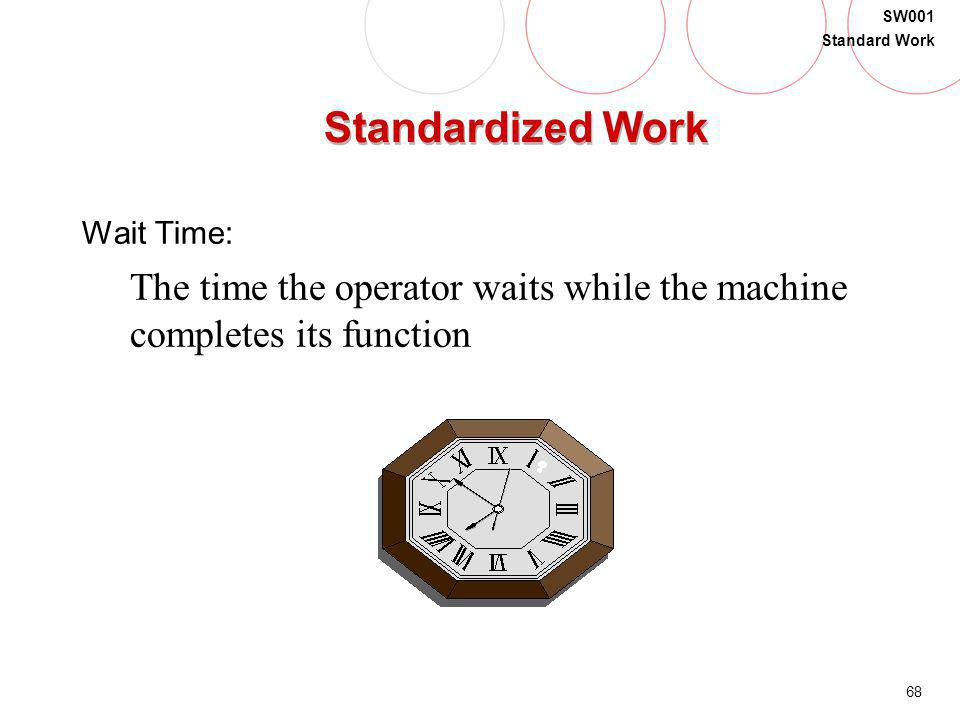 Standardized Work Wait Time: The time the operator waits while the machine completes its function.