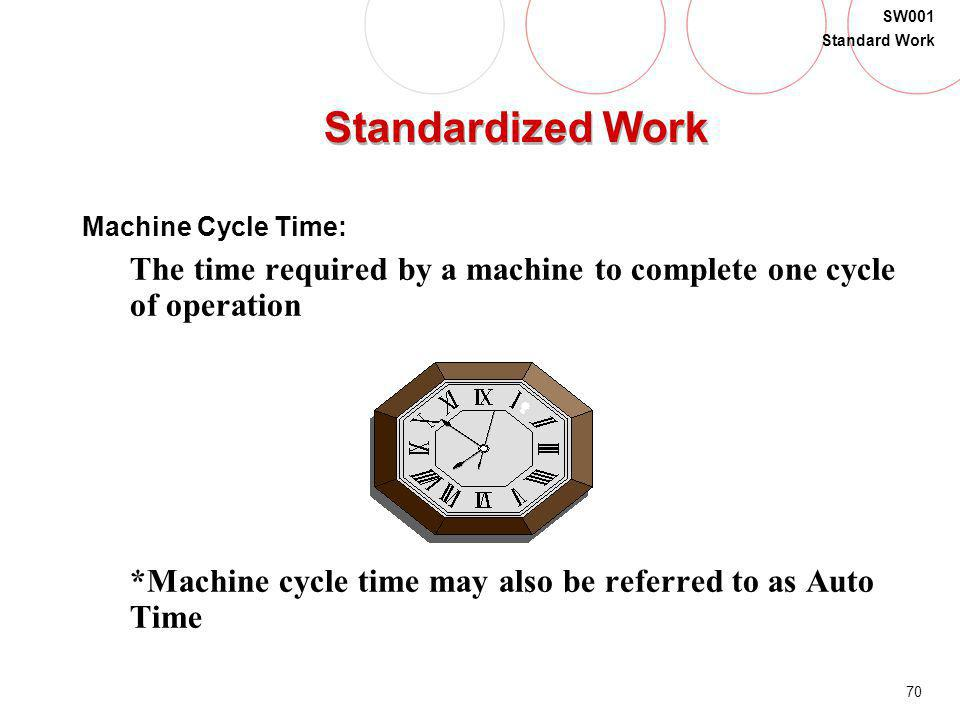 Standardized Work Machine Cycle Time: The time required by a machine to complete one cycle of operation.
